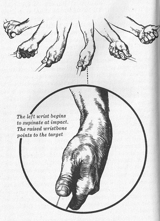 Ben Hogan's Three Right Hands   My CMS
